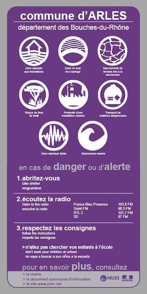 Affiche des risques majeurs sur la commune d'Arles